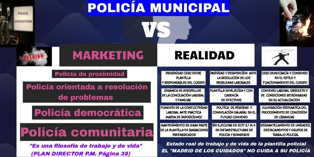 POLICIA COMUNITARIA VS POLICIA  DEFICITARIA