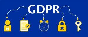 Protección de datos UGT